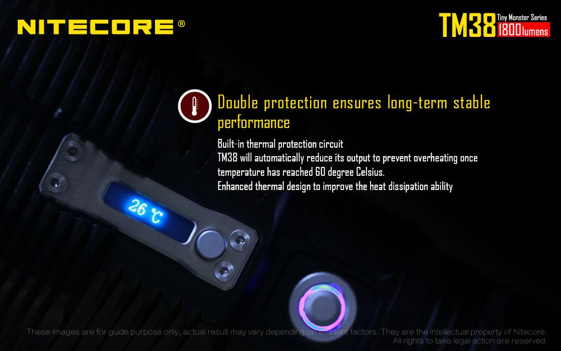 Nitecore TM38