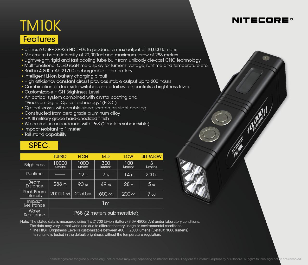 Kết quả hình ảnh cho NITECORE TM10K