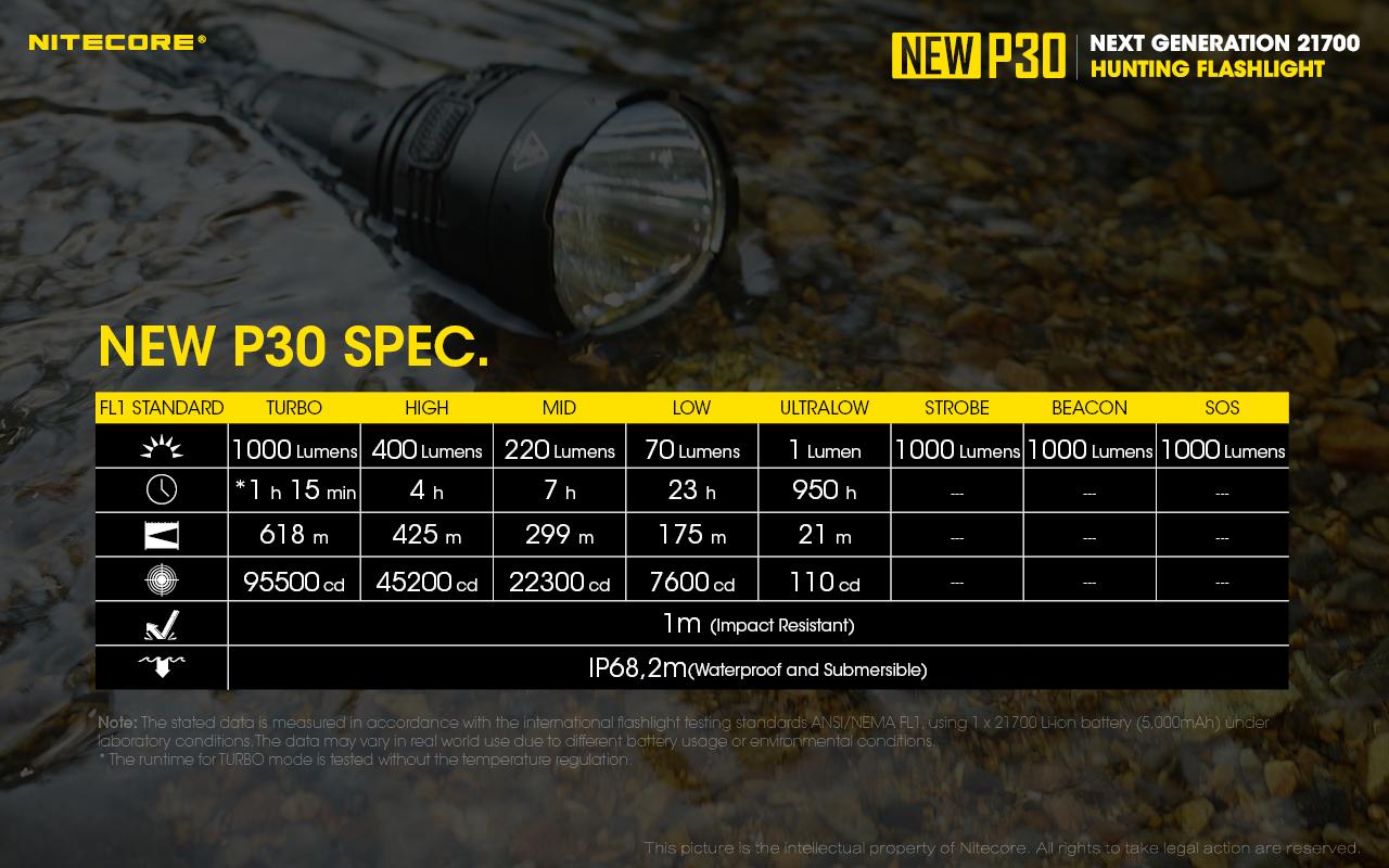 Nitecore NEW P30