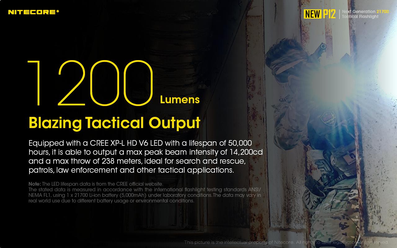 Maximale lichtstroom: 1200 lumen!